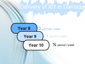 KS3 ICT allocation